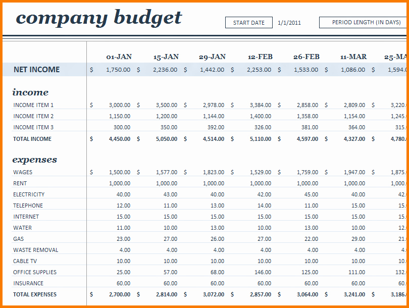 Excel Business Bud Template