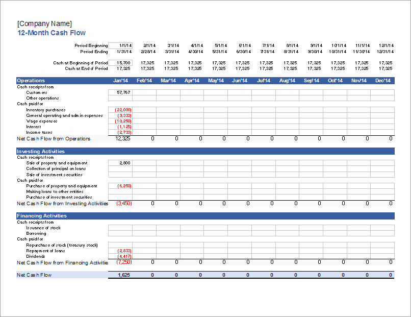 Excel Cash Flow Template Microsoft Spreadsheet Template