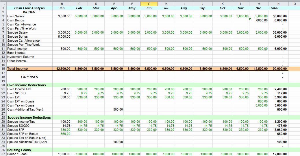 Excel Cash Flow Template Microsoft Spreadsheet Template