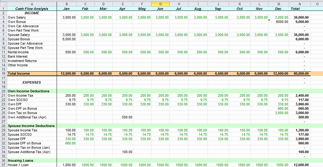 Excel Cash Flow Template software Excel Cash Flow Template
