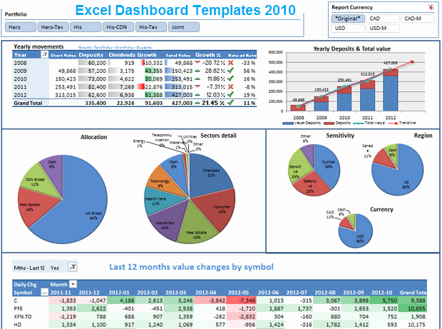 Excel Dashboard Spreadsheet Templates 2010