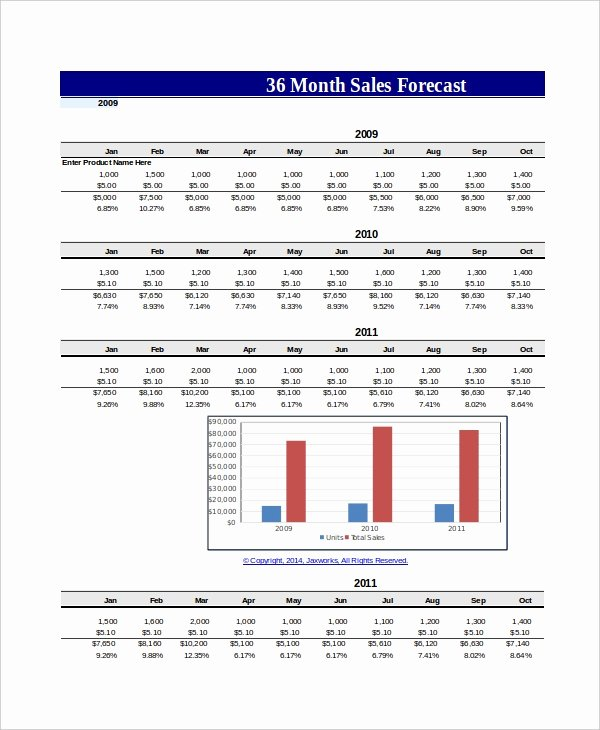 Excel forecast Template 11 Free Excel Documents
