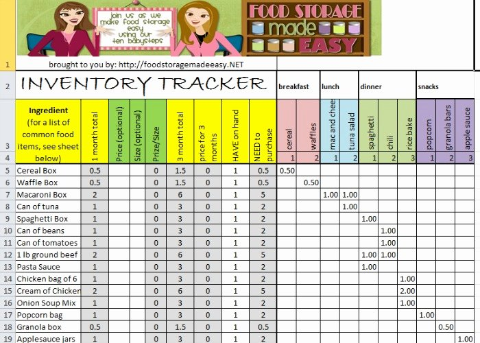 Excel Inventory Management Template Sample Excel File