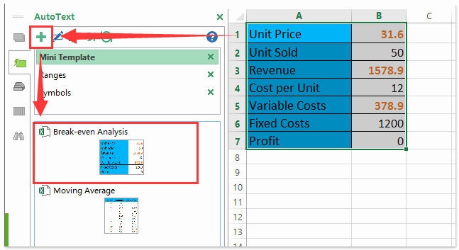 Excel Line Graph Break even Point Breakeven Analysis In
