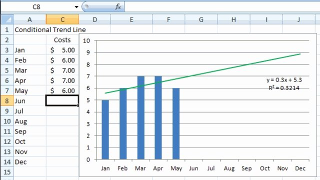 Excel Line Graph Template Invitation Template