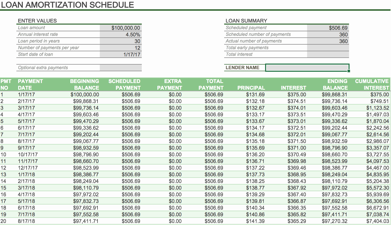 Excel Loan Amortization Schedule with Extra Principal