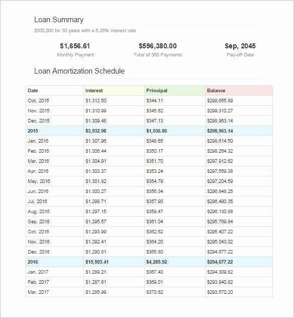 Excel Loan Amortization Template Download Loan