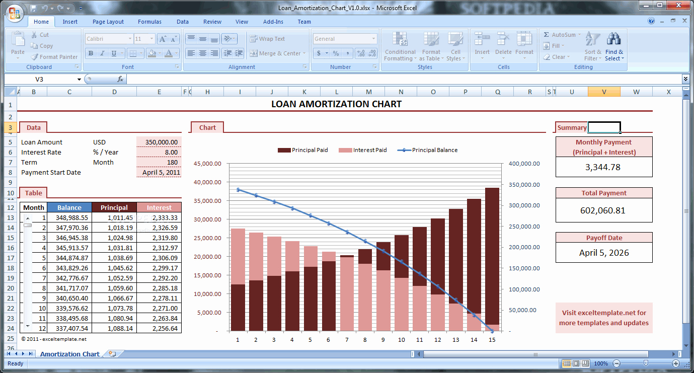 Excel Loan Amortization Template for Mac Amortization