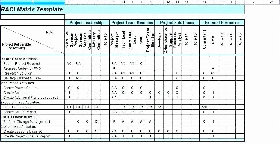 Excel Matrix – Farmakeioub