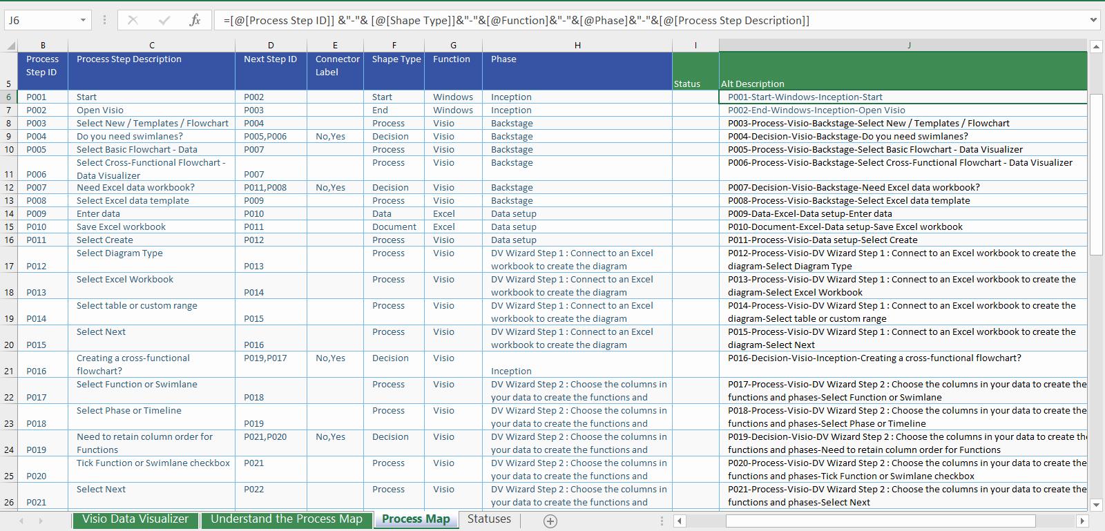 Excel Process Map Pertamini