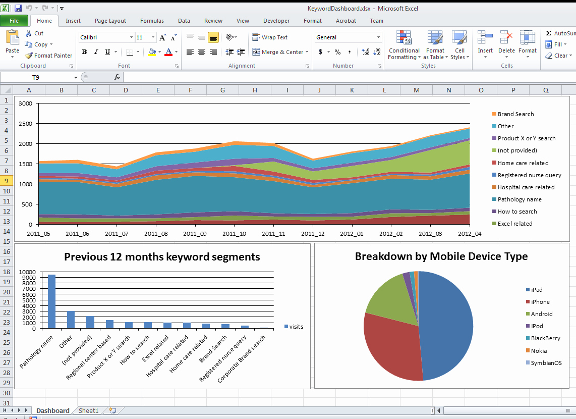 Excel Spreadsheet Dashboard Templates Spreadsheet