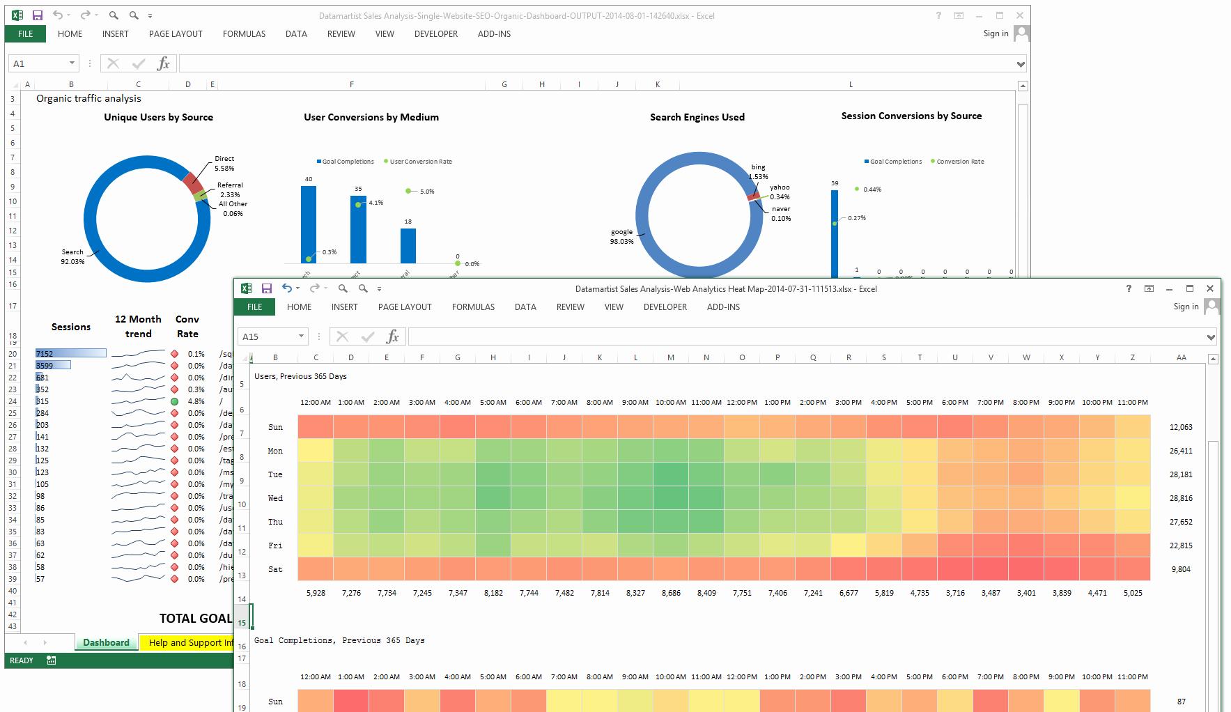 Excel Spreadsheet Dashboard Templates Spreadsheet