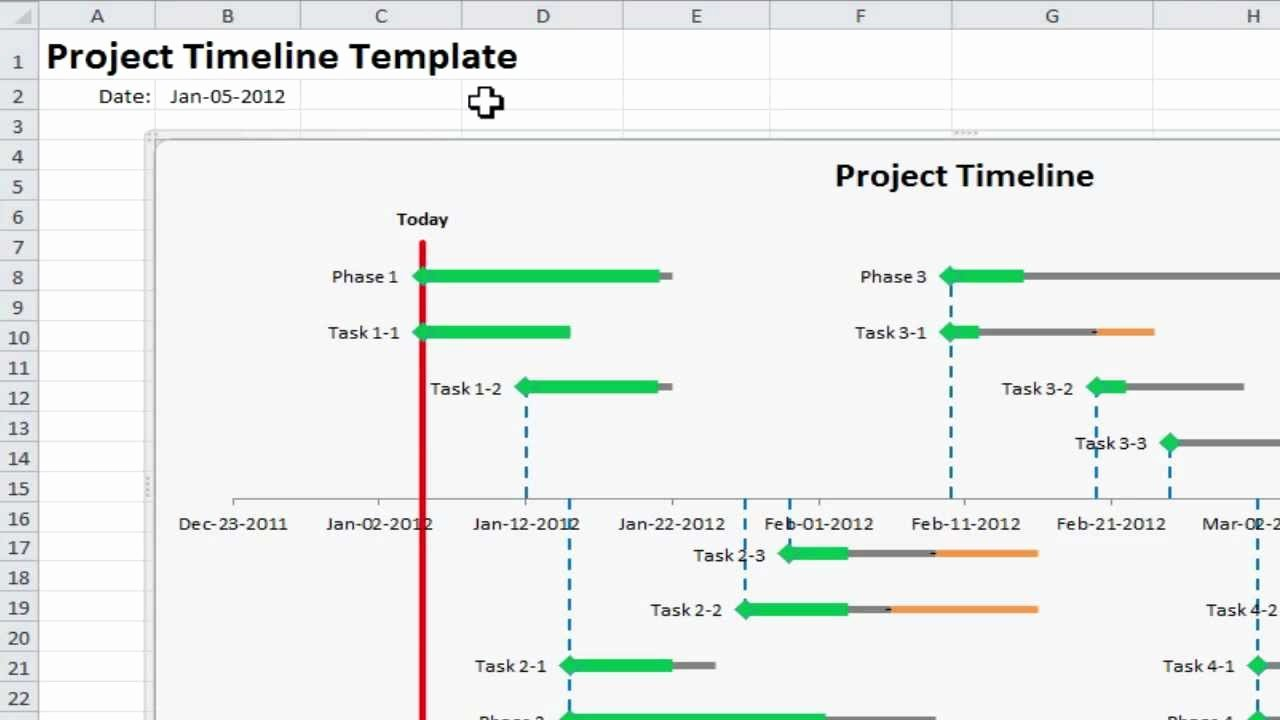 Excel Template for Project Timeline