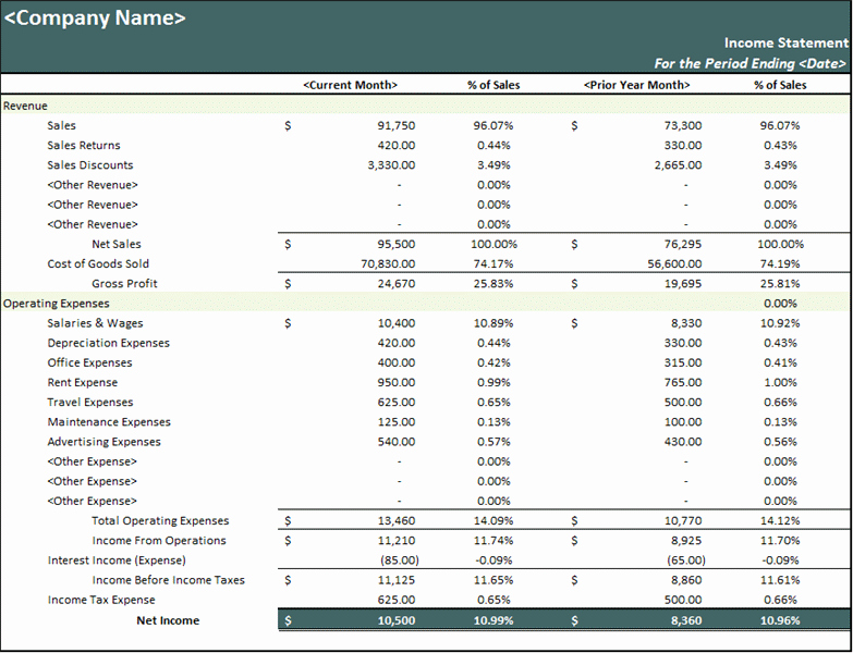 Excel Template In E Statement