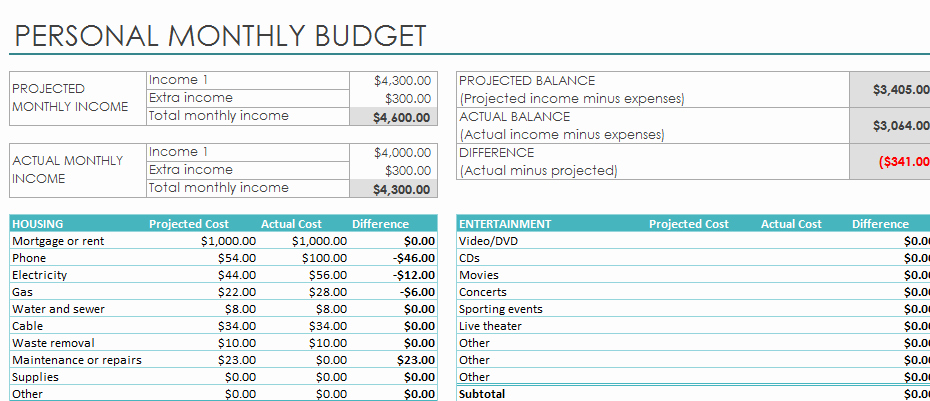 Excel Template Monthly Expense Tracker Expense Tracking