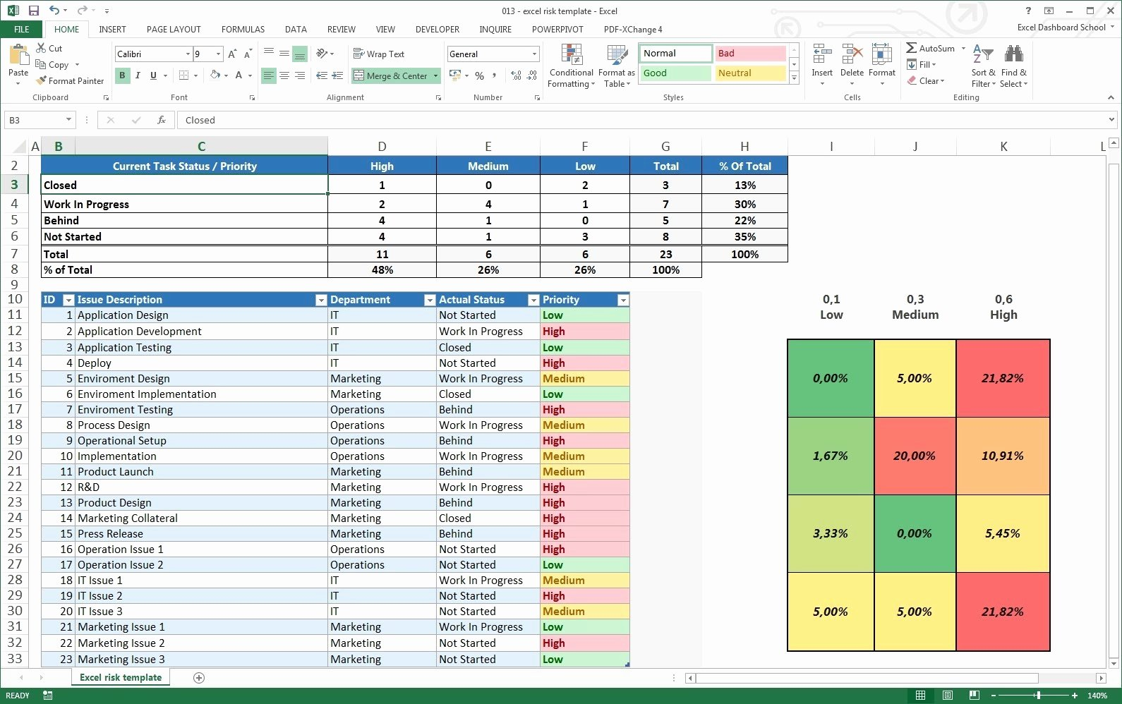 Excel Template Project Management