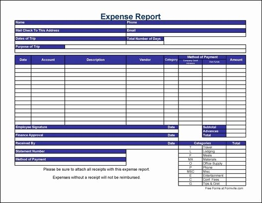 Excel Travel Expense Report Template Travel