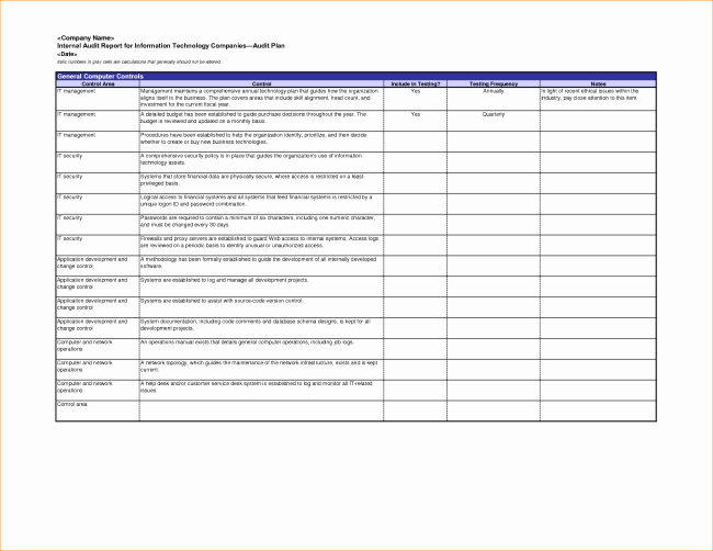 Excellent Internal Audit Report format Template for