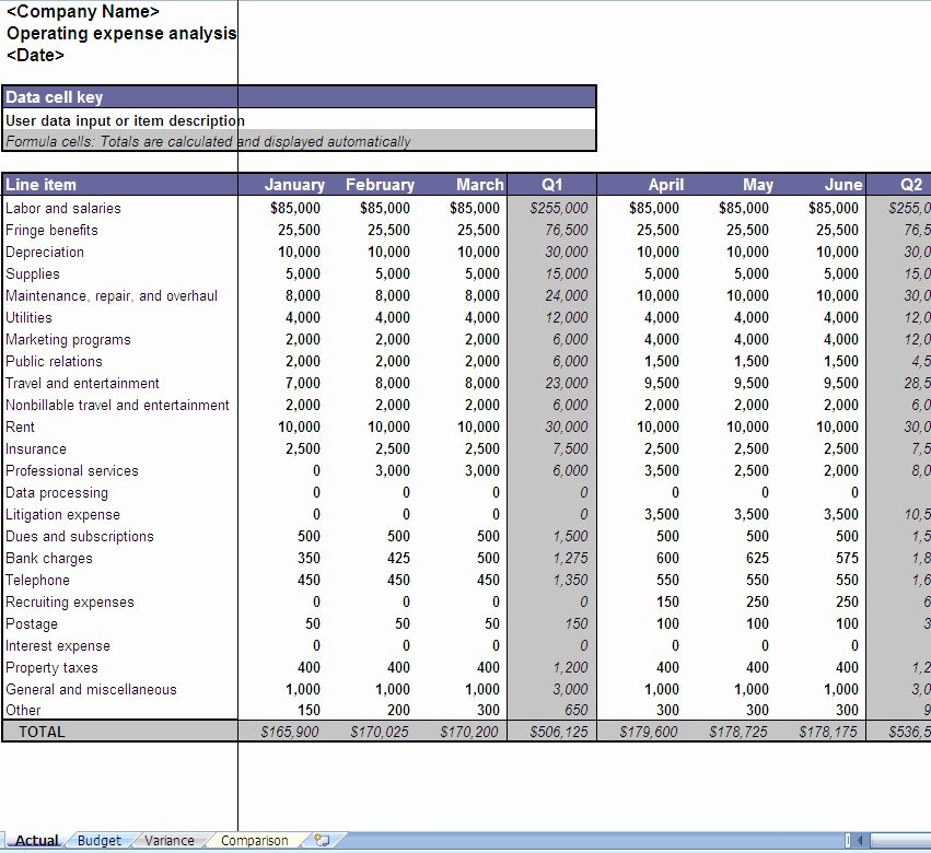 Expense Report Template