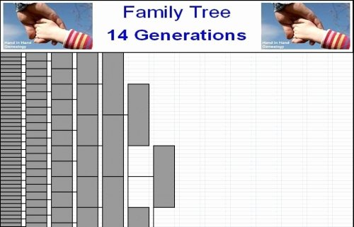 Family Tree Charts 14 Generations Emailed Parish Chest