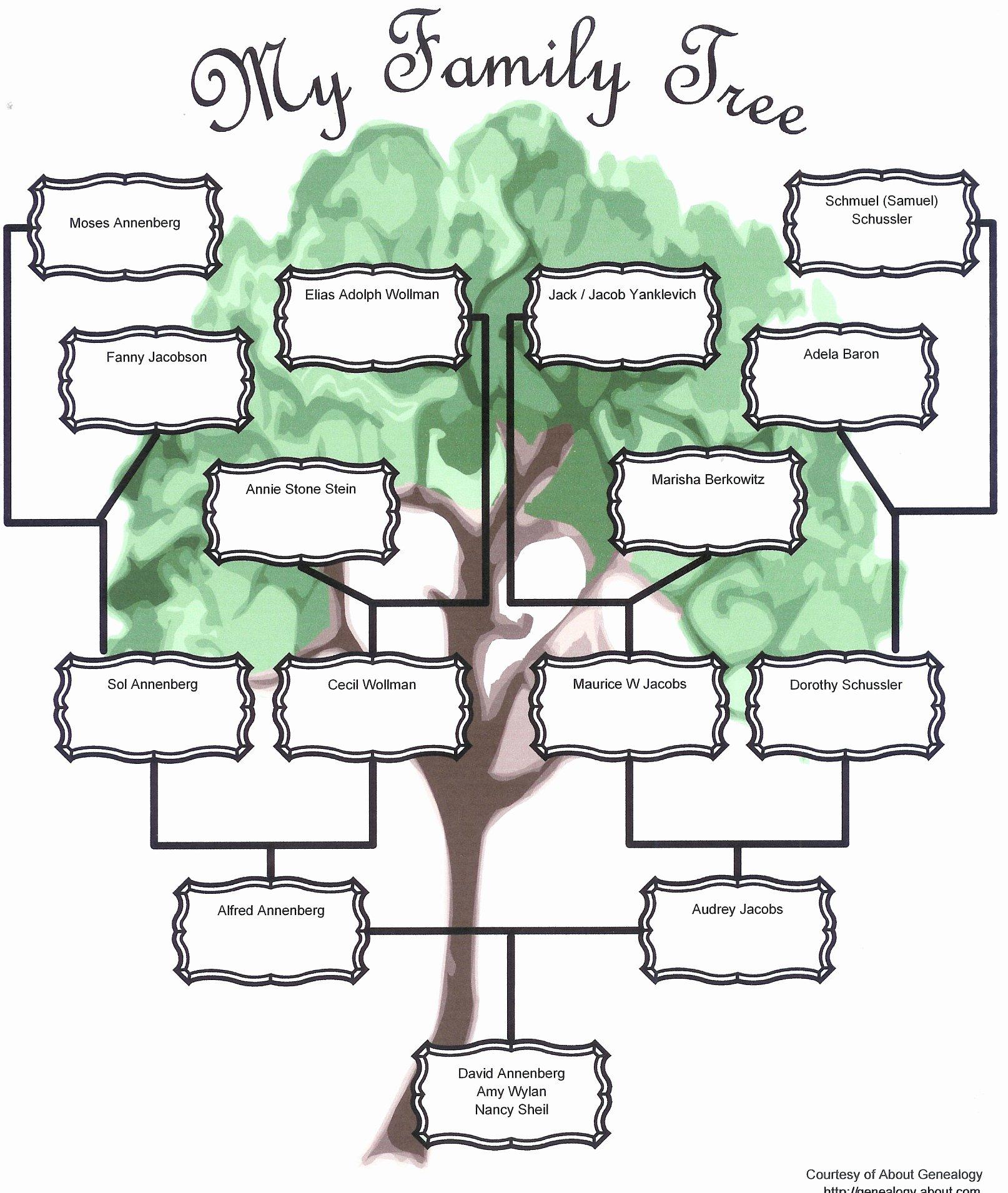 Family Tree Maker Templates Beepmunk