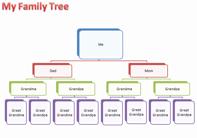 Family Tree Template Do It Yourself Family Tree Template