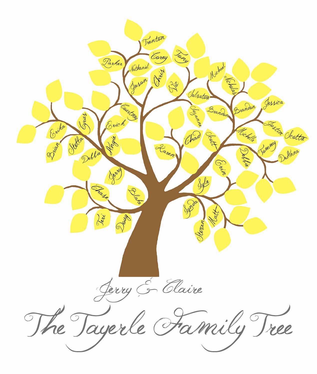Family Tree Template Family Tree Printable Leaves