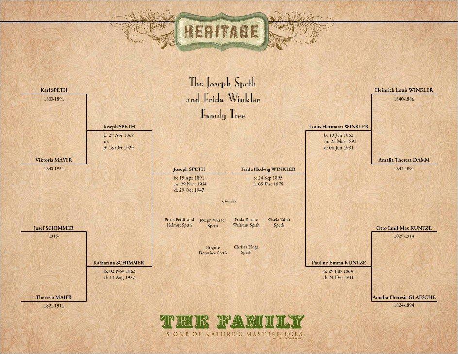 Family Tree Template Family Tree Template Book
