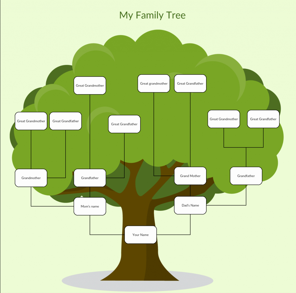 Family Tree Templates to Create Family Tree Charts Line
