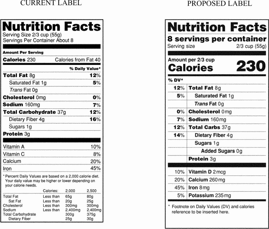 Fda Nutrition Label Template