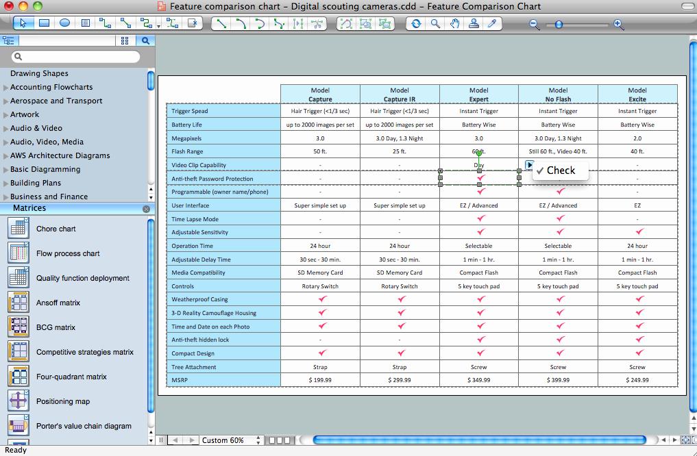 Feature Parison Chart software Marketing