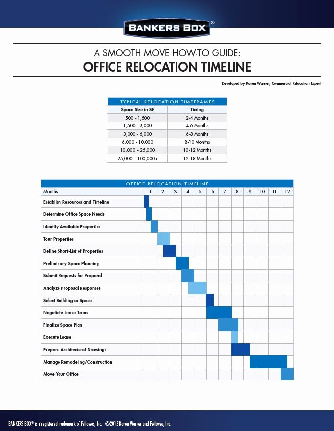 Fice Relocation Timeline Template Stay On Track with