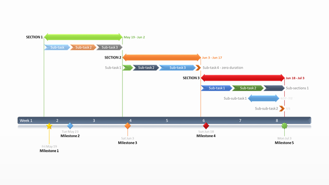 Fice Timeline Gantt Chart Template Collection