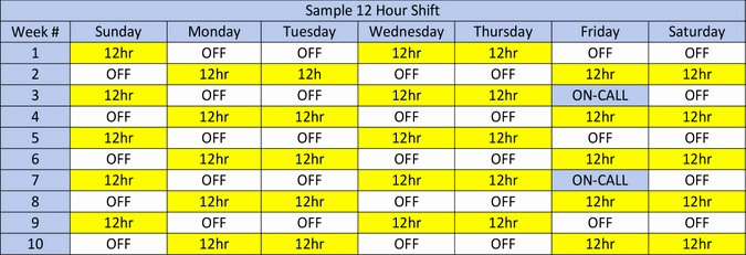 Field Shift Schedules Ems