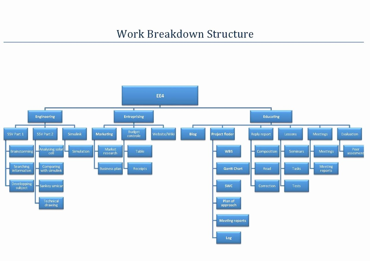 File Work Breakdown Structure solar Cell Racing 210
