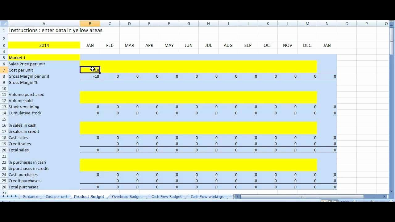 Financial Planning Excel Model Financial Plan Example