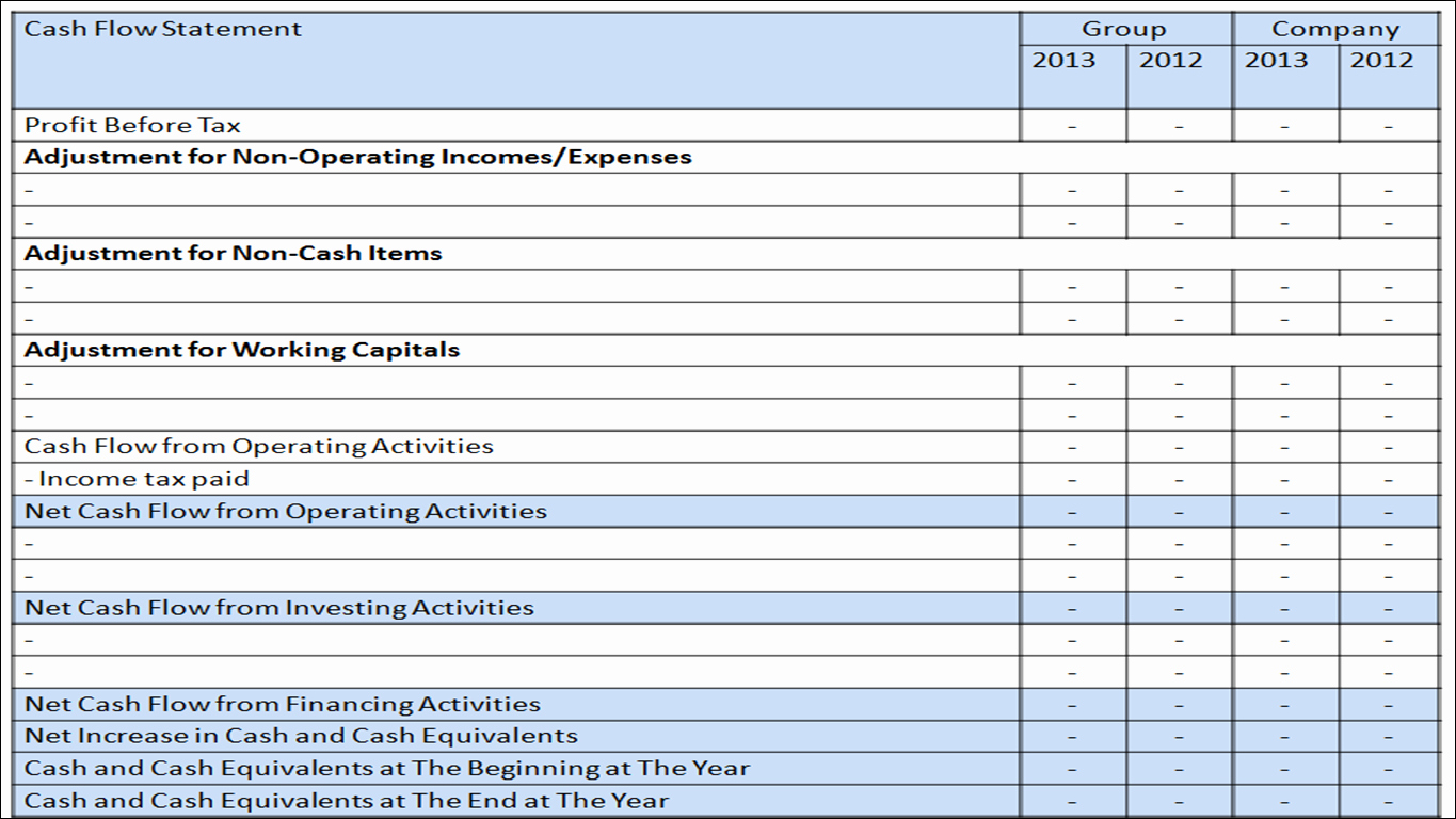 Financial Reports for Investment Cash Flow Statement