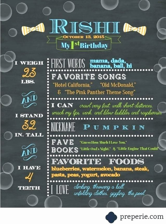First Birthday Board Template Birthday Chalkboard Poster