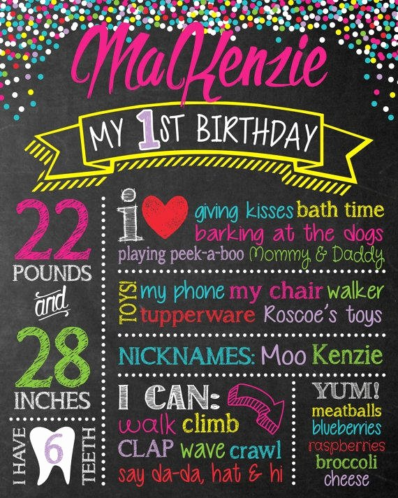 First Birthday Chalkboard Poster Template Invitation