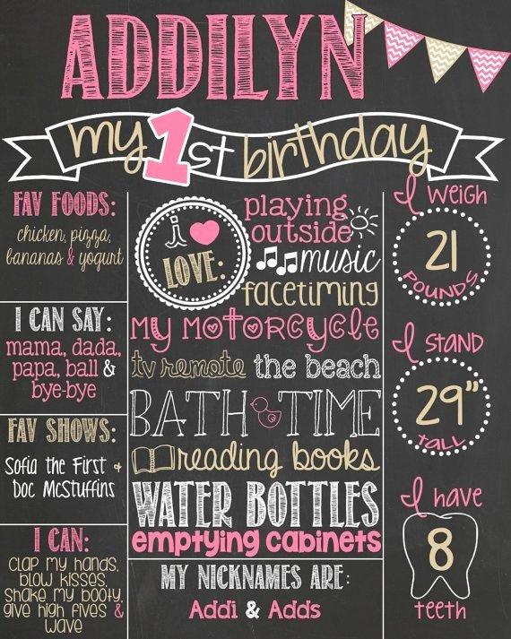 First Birthday Chalkboard Poster Template Invitation