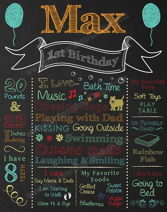 First Birthday Chalkboard Sign Printable Chalkboard Art 1st