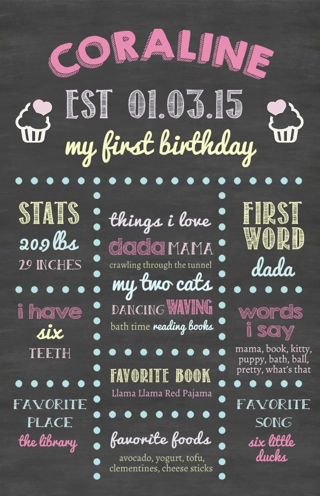 First Birthday Stat Photoshop Template for Free