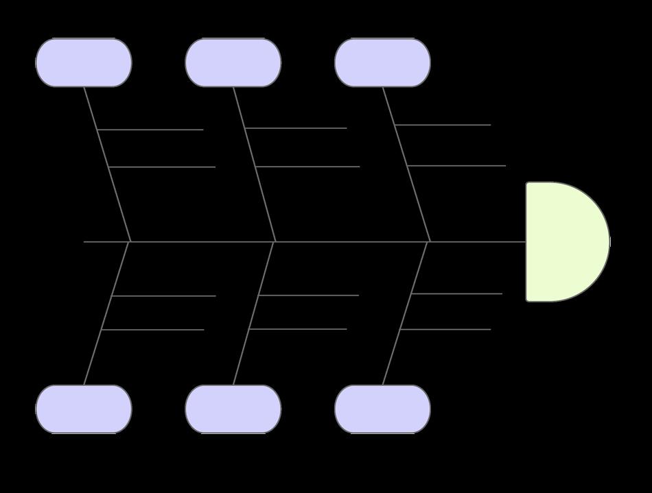 Fishbone Diagram Template In Powerpoint