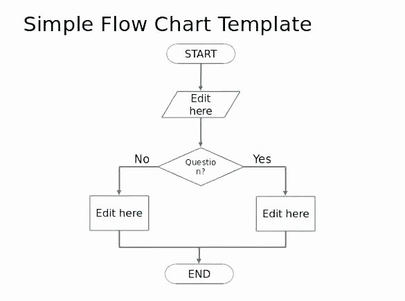Flow Chart Diagram Template Printable Flow Chart Template