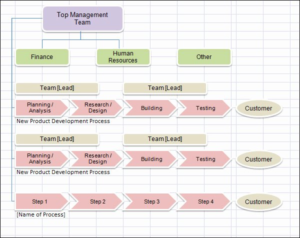 Flow Chart Template 17 Download Free Documents In Pdf