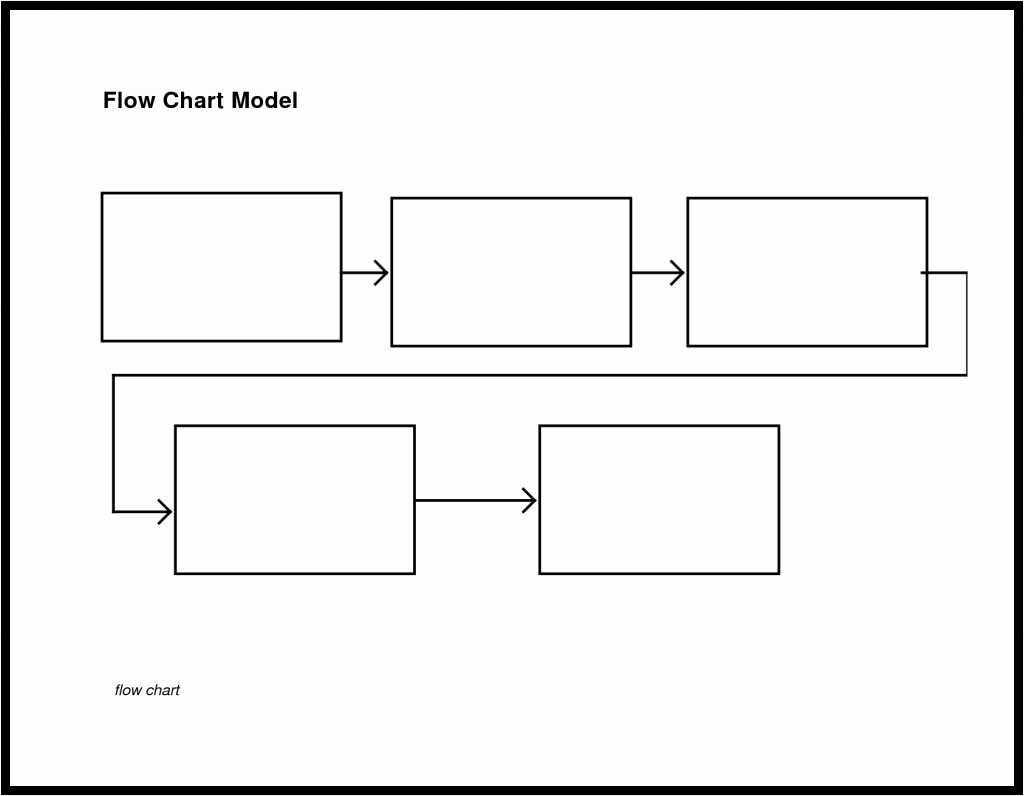 Flow Chart Template for Kids Shopgrat Basic Sample
