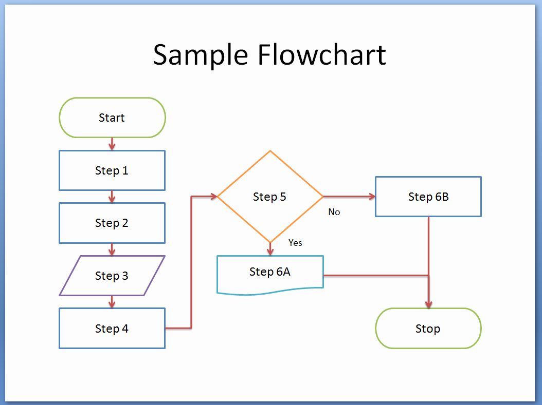 Flow Chart Template Word