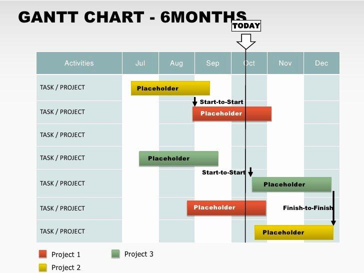 Free 6 Months Gantt Powerpoint Chart