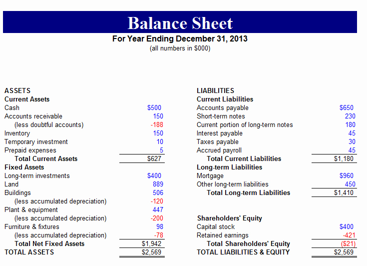 Free Balance Sheet Templates for Excel