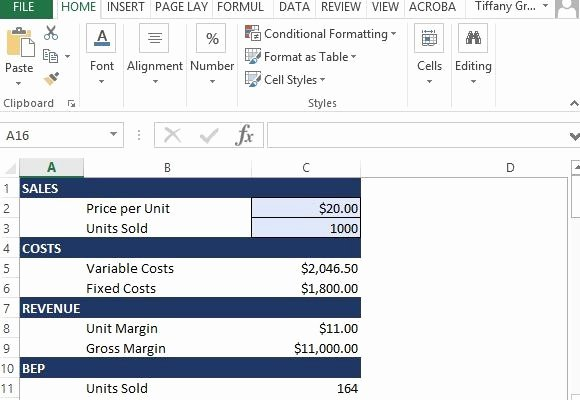 Free Break even Analysis Templates Invoiceberry